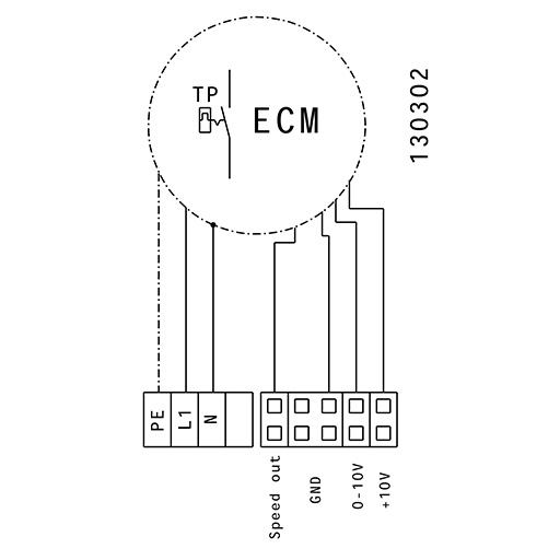 Potrubní ventilátor RS 125/460 EC, RS 125 EC